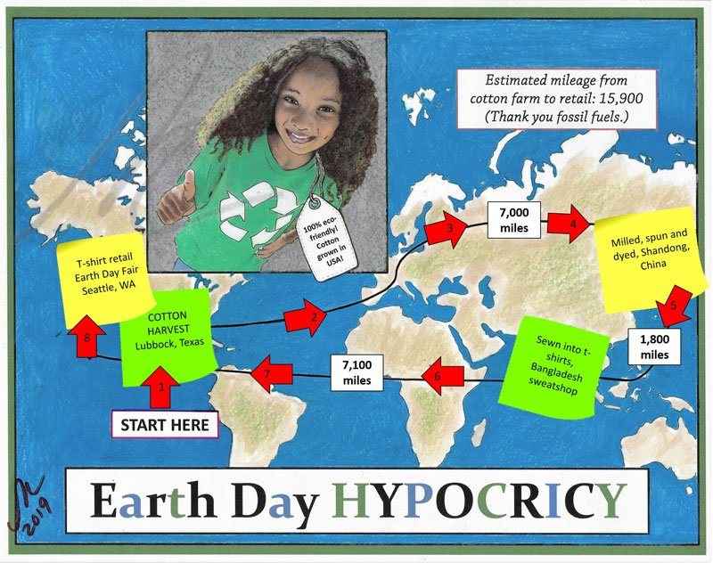 Earth Day Hypocricy