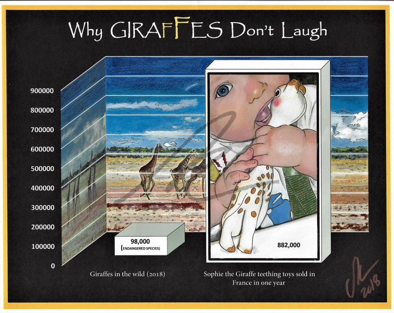 Why GiraFFes Don't Laugh